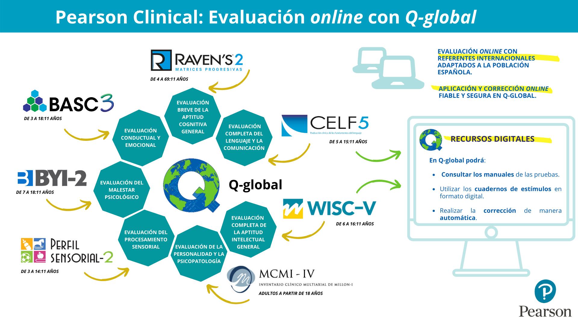 Evaluaci_n_online_Q-global_WEB